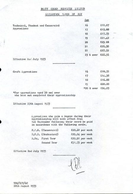 Apprentice Pay in 1973 | John Roberts