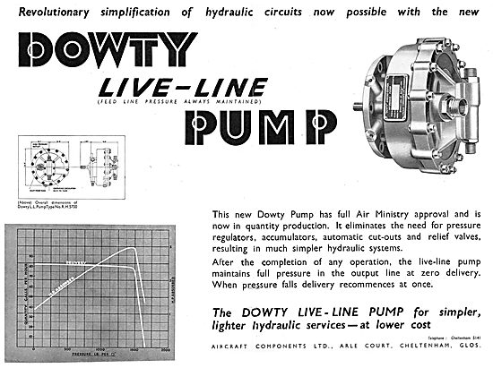 Aircraft Components Publication - Live Line Hydraulic Pump