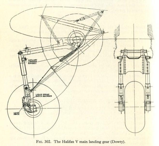 Halifax Bomber main landing gear