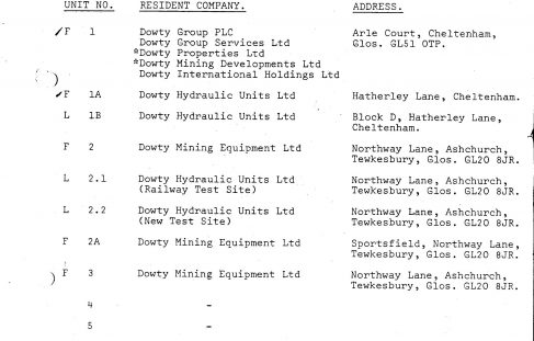 Dowty Group Establishments - 1984/5