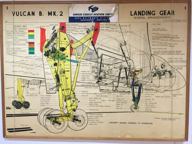 Vulcan Landing Gear - General Arrangement