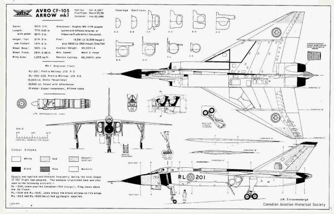 Avro Arrow - Diagram