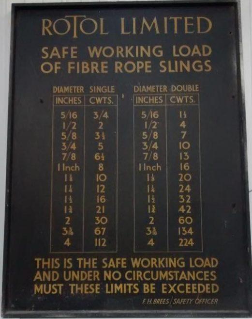 Rotol - Maintenance Workshops Safe Working Load Information Board for Fibre Rope Slings
