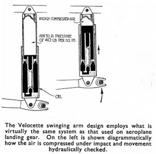 Velocette Oleomatic Suspension - Dwg of rear oleo legs, Mk.8-1