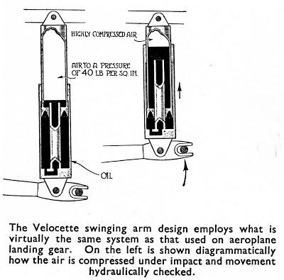 Dwg of rear oleo legs,Mk.8-1