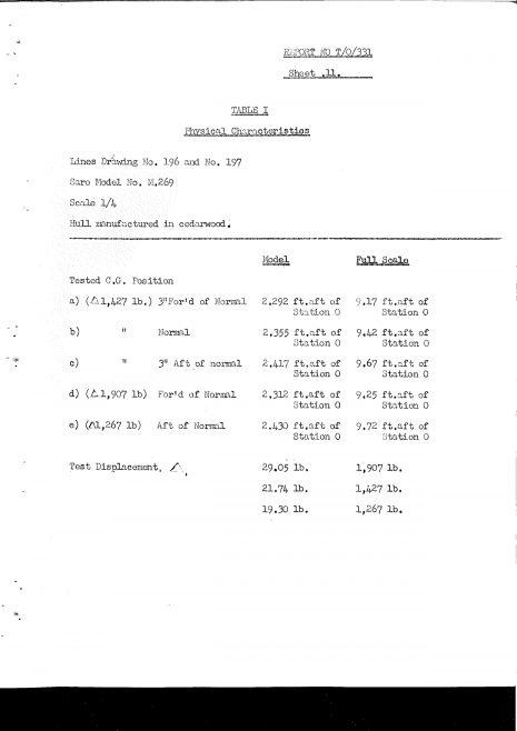 Dowty Turbocraft Tank Test report 1959_page-0014 | Adrian Waddams CEng FIMechE MRINA