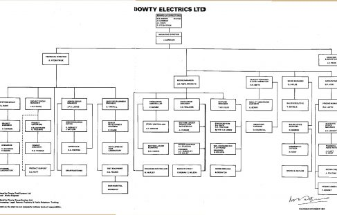 Dowty Electrics - Organisation Charts