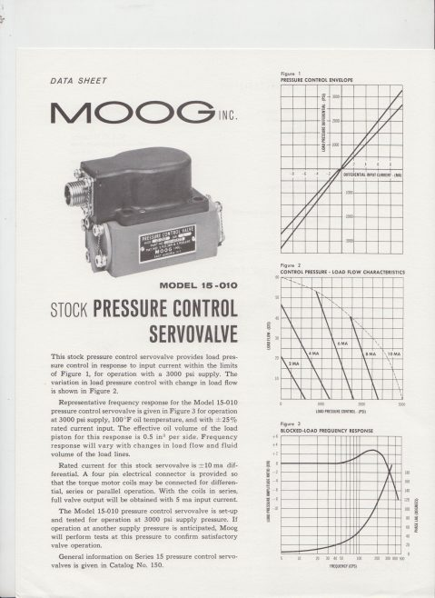 Moog - Stock Pressure Control Servovalve Model 15-010 | Original photo in the Dowty archive at the Gloucestershire Heritage Hub