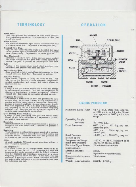 Dowty Rotol - Servo Control Valves Series 30 Data Sheet 1541 | Original photo in the Dowty archive at the Gloucestershire Heritage Hub