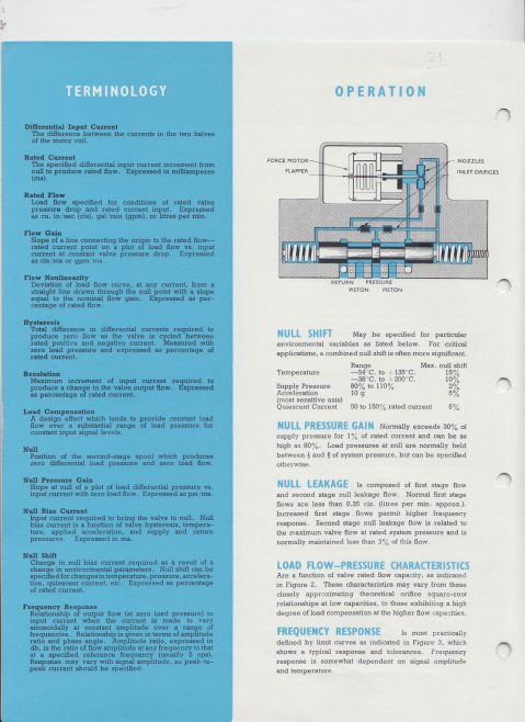 Dowty Electrics - Servo Control Valves Series 21 Data Sheet 1542 | Original photo in the Dowty archive at the Gloucestershire Heritage Hub