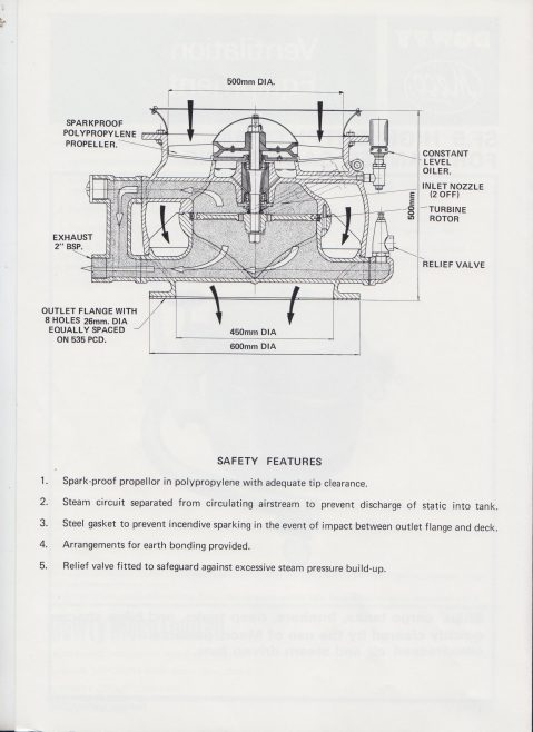 Dowty Meco - SF5 High Output Fan for Tanker Gas-Freeing | Original photo in the Dowty archive at the Gloucestershire Heritage Hub