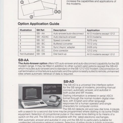 Dowty Steebek Systems - SB Data Modem Range Options | Original photo in the Dowty archive at the Gloucestershire Heritage Hub