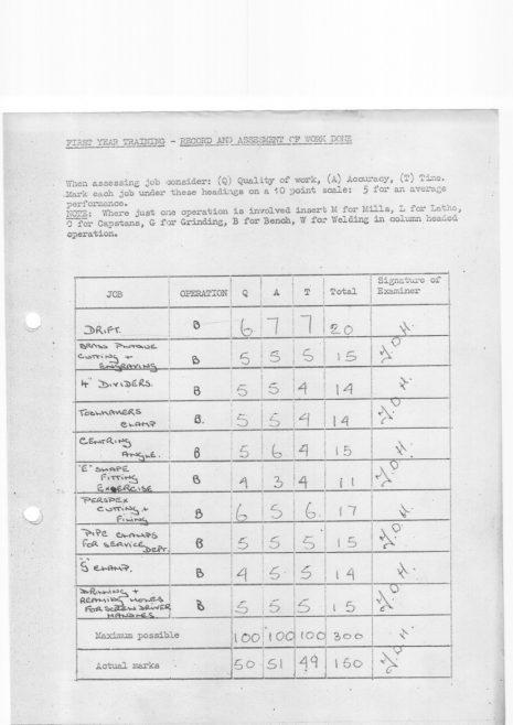 Dowty Apprentice Training Record Book - By kind permission of David J Walker | David J Walker
