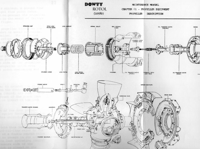 Dowty Rotol - Propeller Assembly R212 HS 748 | Alan Martin